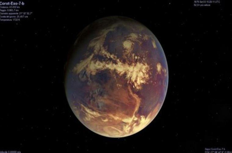 10 hành tinh địa ngục đối với con người