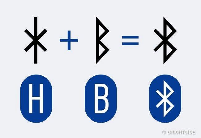 14 biểu tượng nổi tiếng nhưng ít người hiểu ý nghĩa (Phần 1)