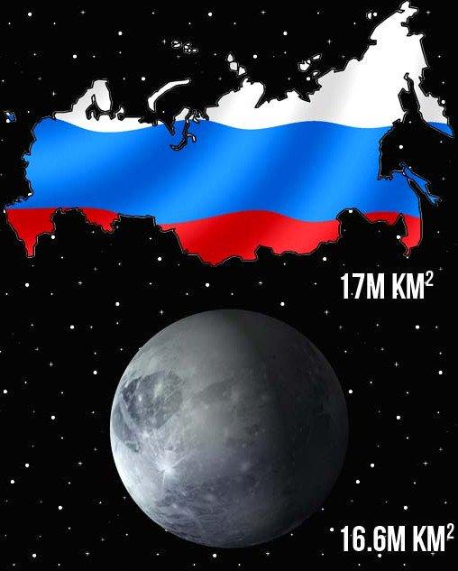 17 sự thật nghe như đùa về nước Nga