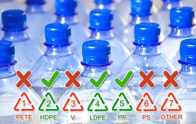 2 bí mật về chai nhựa đựng nước mà nhiều người sẽ ước rằng thà mình không biết