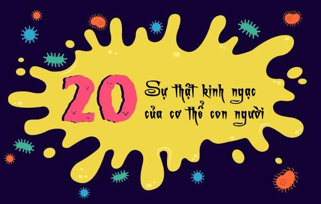 20 sự thật có phần ghê rợn liên quan đến cơ thể người