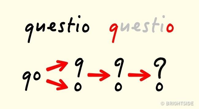 6 ký hiệu này ai cũng biết nhưng nguồn gốc của chúng thì đảm bảo chưa ai nghe tới