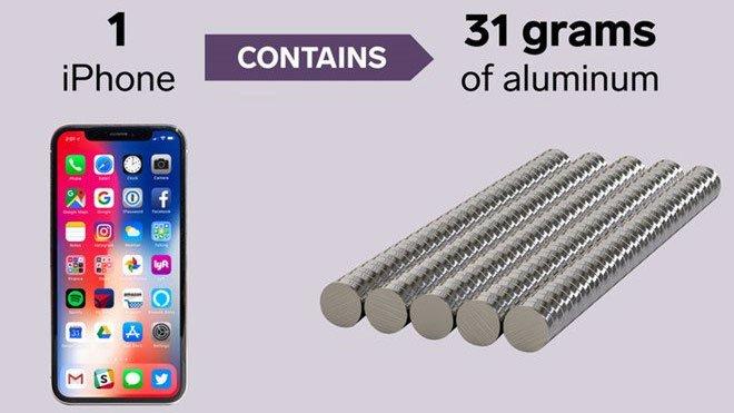 Apple cần bao nhiêu kim loại và đất hiếm để tạo nên một chiếc iPhone?