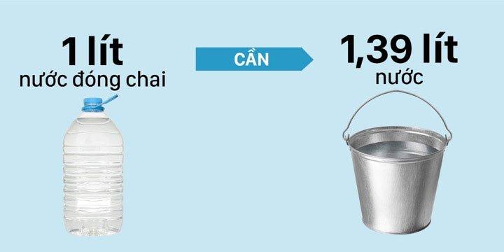Bạn có biết: một tách cà phê cần bao nhiêu hạt cà phê?