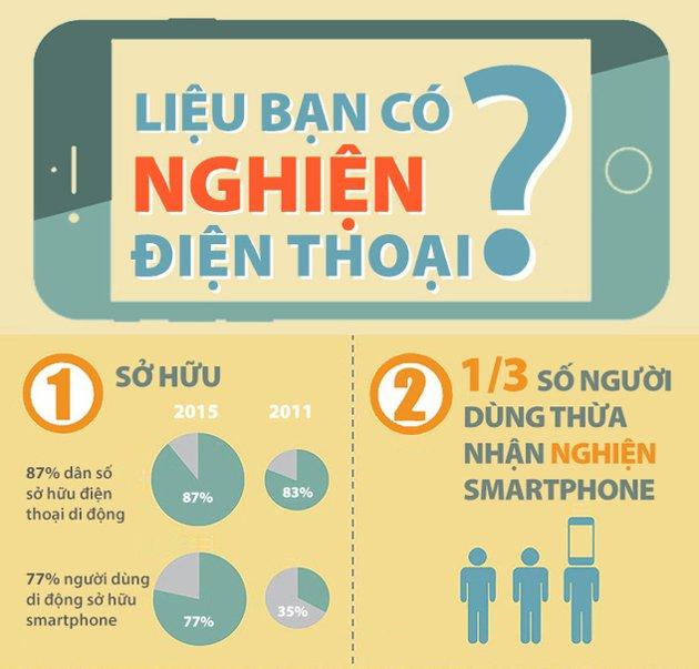 Bạn có phải người nghiện điện thoại?