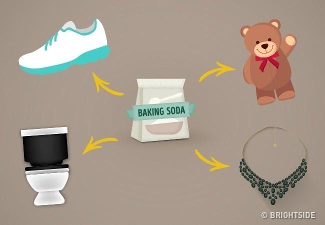 Bạn đã biết sử dụng baking soda đúng cách?