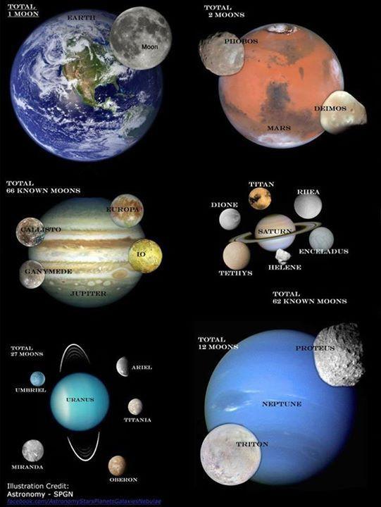 Bất ngờ kích thước các Mặt trăng lớn nhất trong Thái Dương hệ