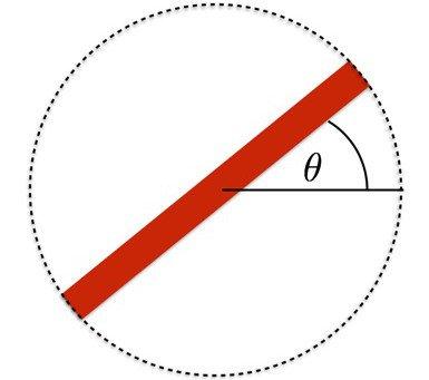 Cách đo đạc để biết Fidget Spinner xoay được trong bao lâu khi không có đồng hồ