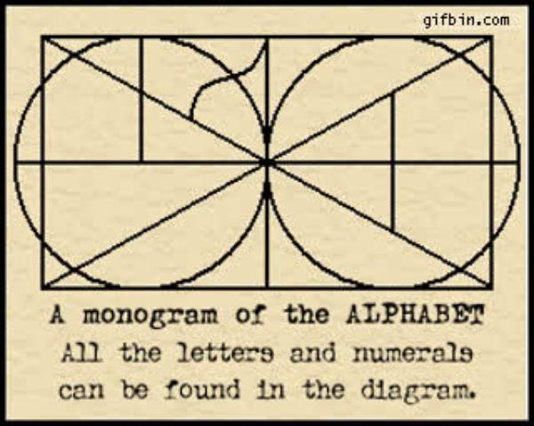 Chỉ những người có não nhạy bén mới tìm ra được hết 26 chữ cái trong bức tranh này