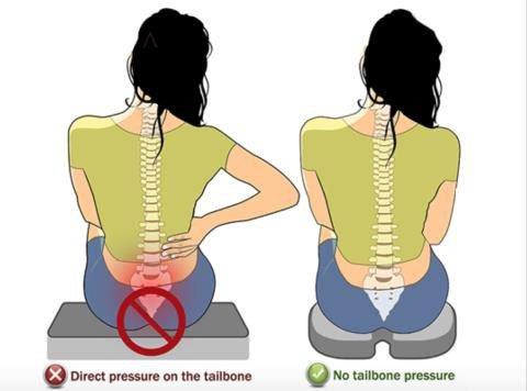 Chơi trượt nước về thấy... đau mông: có thể bạn đã chấn thương ở bộ phận ít ai ngờ đến