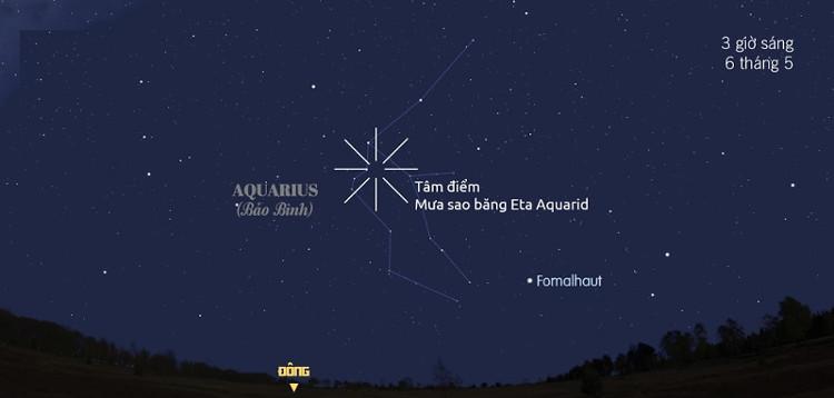 Chúng ta sắp được chiêm ngưỡng mưa sao băng Eta Aquarid vào rạng sáng 6/5