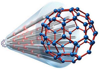 Công nghệ nano và những ứng dụng của công nghệ nano