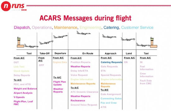 Cướp máy bay chỉ bằng... phần mềm smartphone