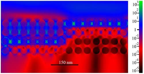 Điều khiển ánh sáng bằng ma trận các hạt nano