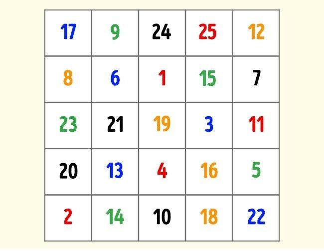 Duy trì bộ nhớ và khả năng nhận thức khi về già bằng 4 bài tập đơn giản