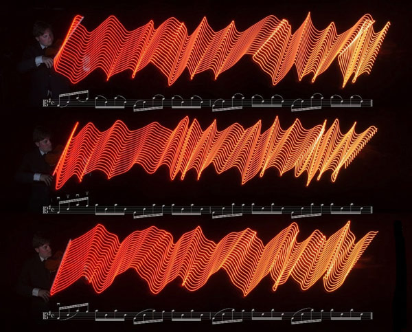 Ghi lại màu sắc của âm nhạc bằng đèn LED