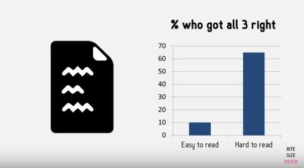 Giải đúng câu đố này trong 5s, bạn đã giỏi hơn 50% sinh viên Harvard