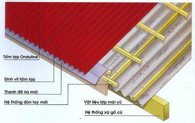 Giải pháp hiệu quả chống nóng trên sân thượng