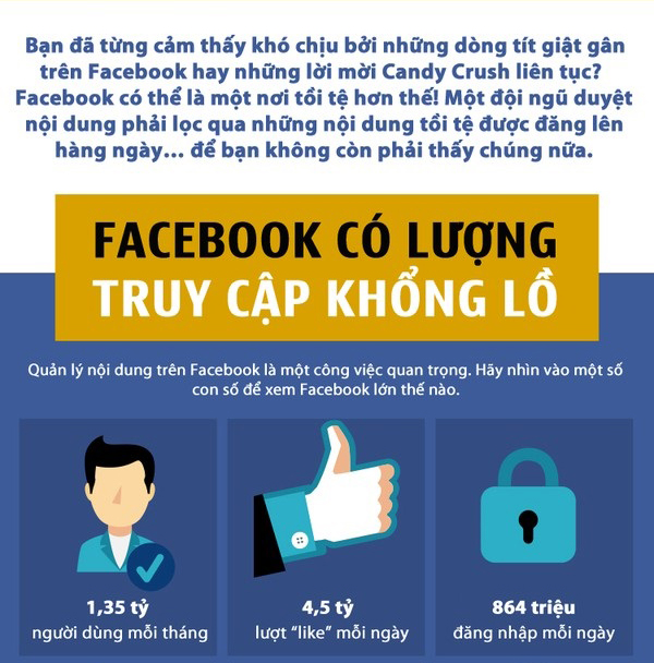 Góc tối đáng sợ ít người biết đến trên Facebook