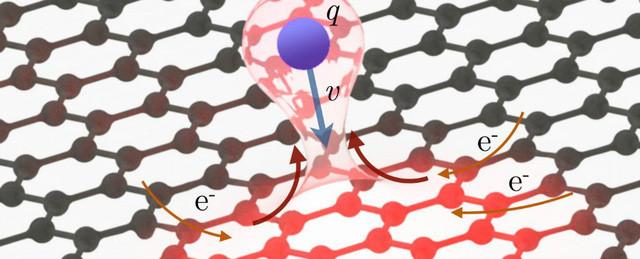 Graphene có thể chịu được cường độ dòng điện gấp 1000 lần thông thường