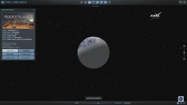Họp báo của NASA: Chúng ta có hẳn một Hệ Mặt trời 2 hoàn hảo cho sự sống ngoài hành tinh