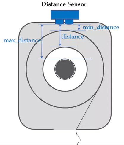 Hộp đựng giấy vệ sinh thông minh đến nỗi biết khi nào sắp hết giấy