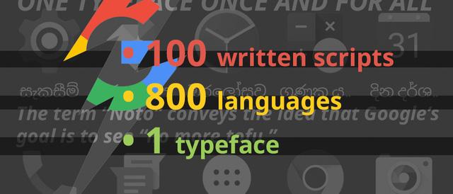 Khám phá Noto, bộ font chữ Google tạo ra hỗ trợ đến 800 ngôn ngữ khác nhau
