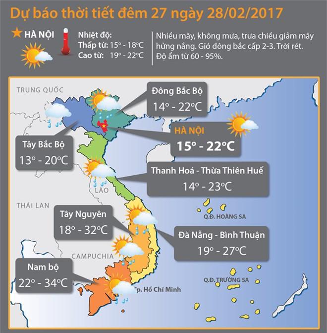 Không khí lạnh tăng cường, miền Bắc tiếp tục rét đậm từ ngày 1/3