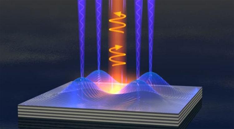 Lần đầu tiên con người tạo ra ánh sáng lỏng một cách dễ dàng đến thế