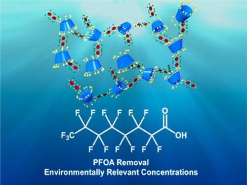 Lọc chất độc trong nước với vật liệu từ phân tử đường giá rẻ
