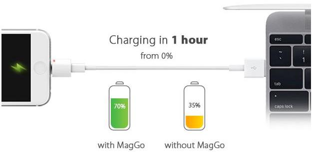 MagGo - Dự án dây sạc magsafe chất lượng cao cho iPhone của các bạn trẻ Việt Nam