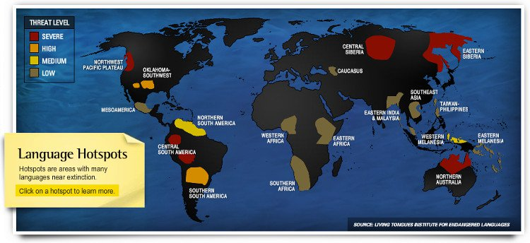 Một nửa ngôn ngữ thế giới có nguy cơ bị xóa sổ