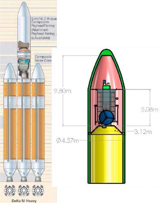 NASA chế tạo tàu khổng lồ đối phó ngày tận thế