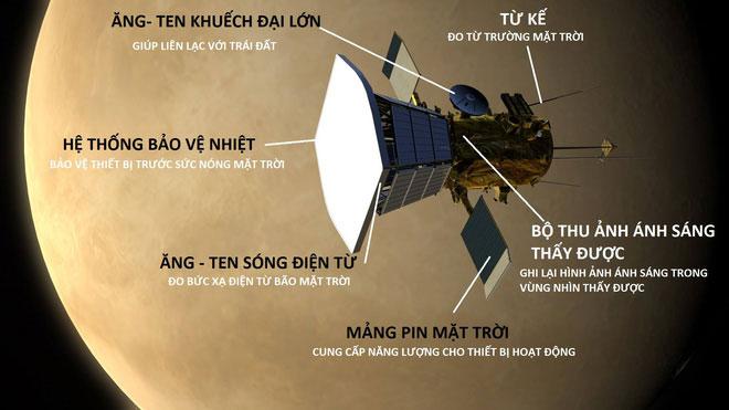 NASA công bố sứ mệnh vĩ đại: Thám hiểm Mặt trời ở vùng chảo lửa nóng 1.400 độ C