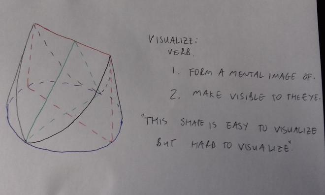 Nếu giải được câu đố này thì bạn còn giỏi hơn cả một kiến trúc sư