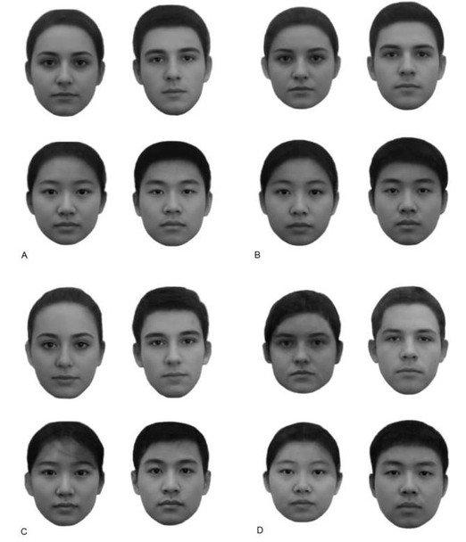 Nghiên cứu cho biết, có thể đoán được độ giàu nghèo thông qua khuôn mặt