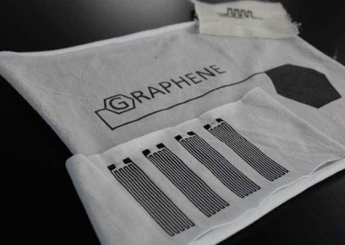 Nghiên cứu thành công loại pin dẻo có thể in lên mọi loại vải