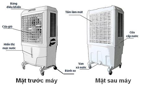 Nguyên lý hoạt động của máy làm mát không khí