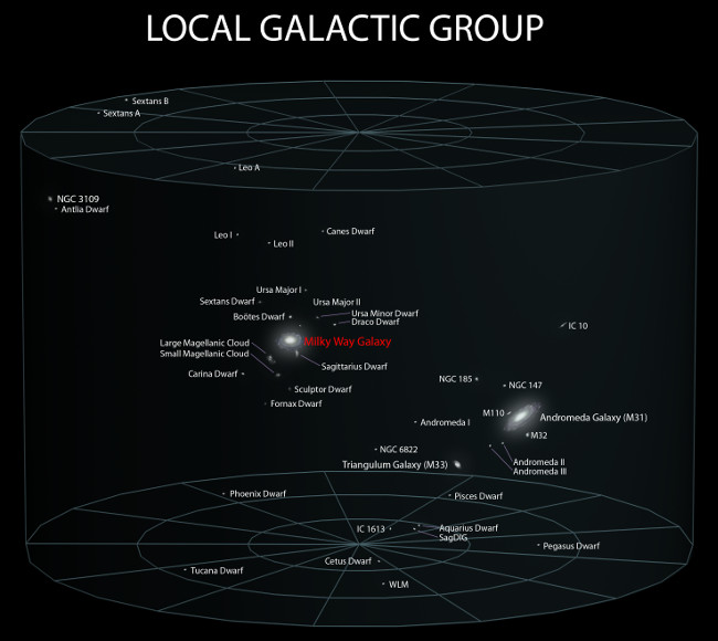 Nguyên tố có chu kỳ bán rã dài gấp 1 tỷ lần tuổi thọ của vũ trụ