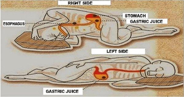 Những bí quyết giúp cải thiện các vấn đề về dạ dày đơn giản mà hiệu quả