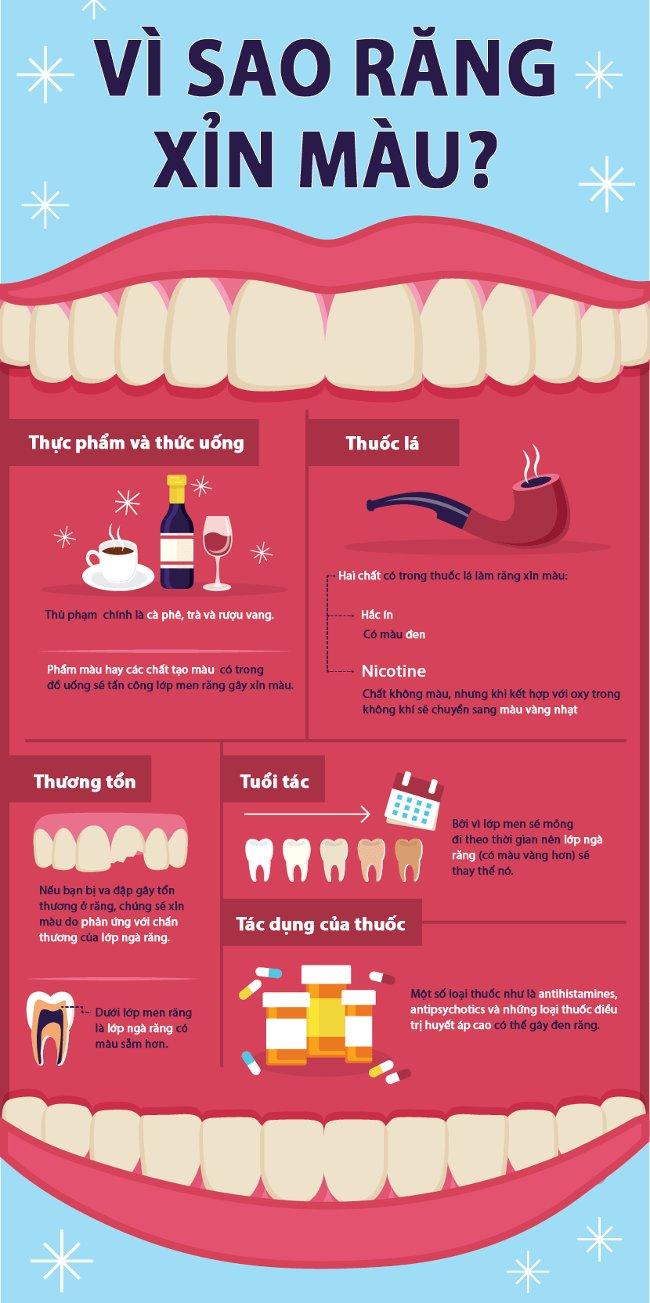Những cách làm trắng răng an toàn và hiệu quả