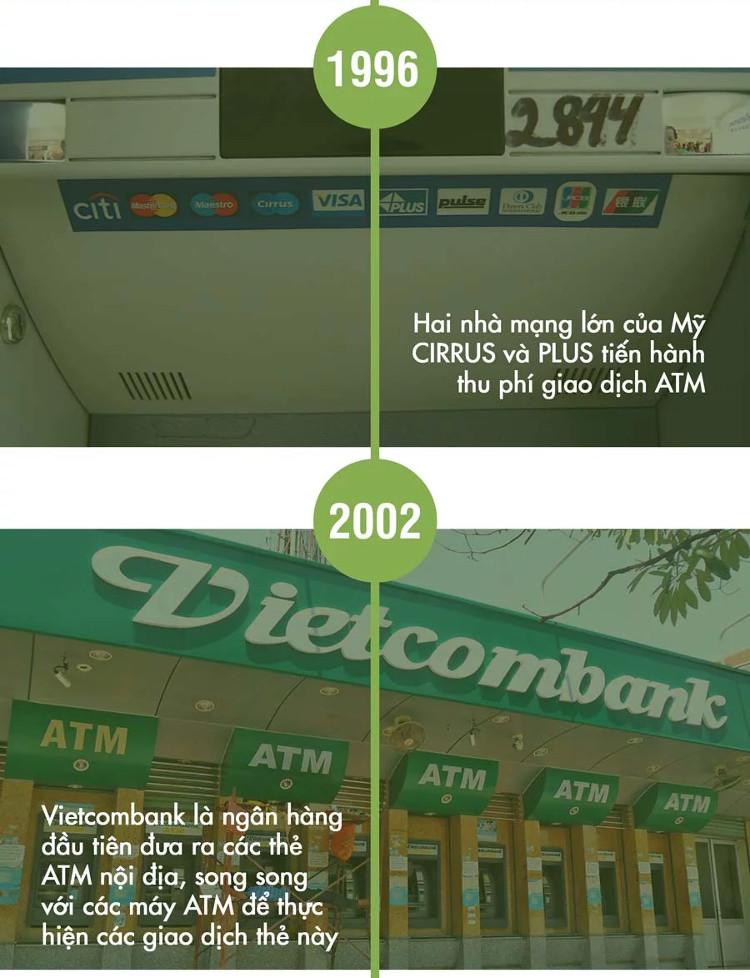 Những cột mốc quan trọng trong 50 lịch sử máy rút tiền: từ ATM tới VTM