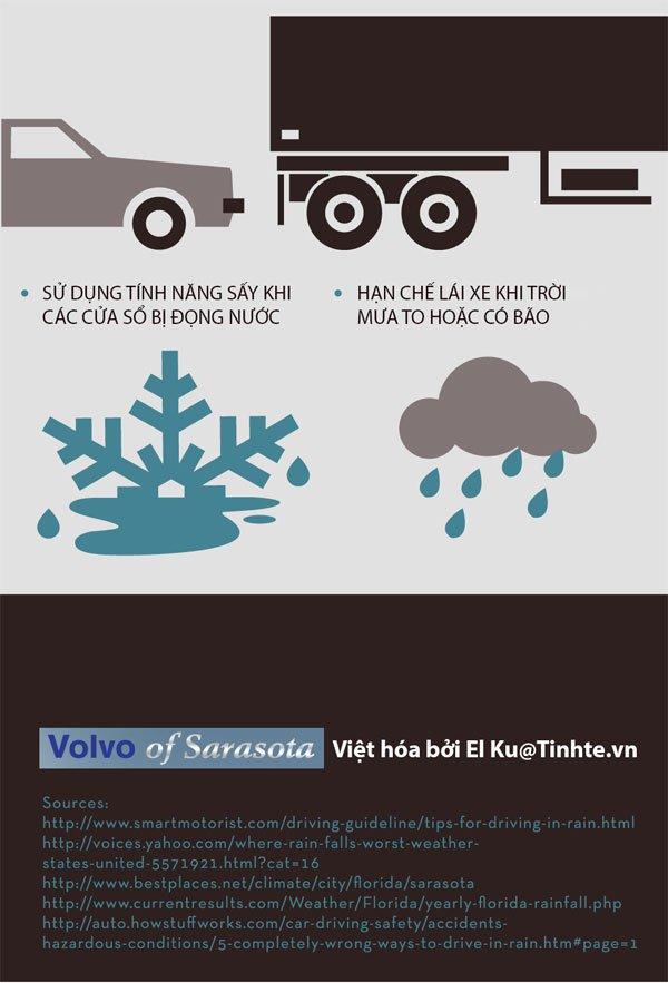 Những điều cần biết khi lái xe hơi trong mùa mưa