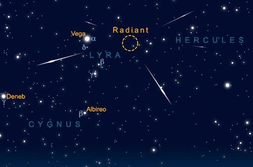 Những hiện tượng thiên văn Việt Nam có thể quan sát năm 2017