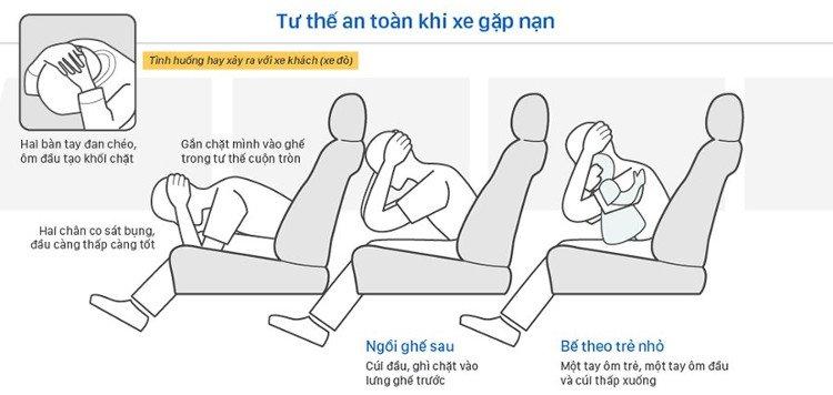 Những kĩ năng giúp bạn sống sót khi ngồi trong xe khách gặp tai nạn