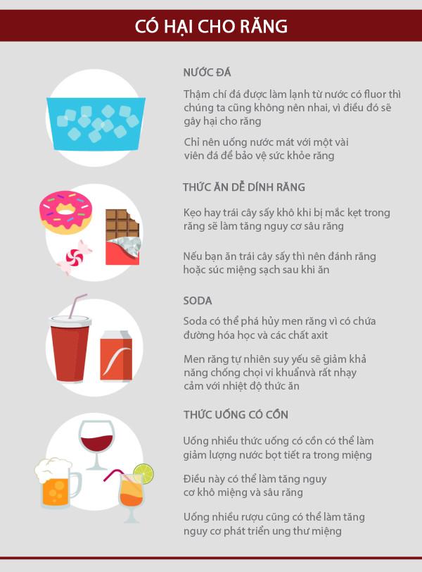 Những loại thực phẩm có lợi và hại nhất đối với răng