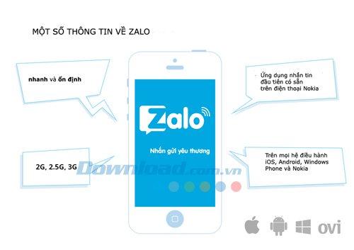 Những lý do thành công của Zalo