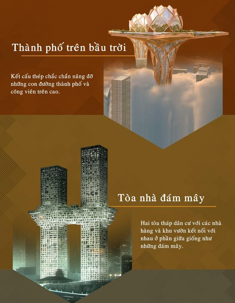 Những tòa nhà chọc trời của tương lai