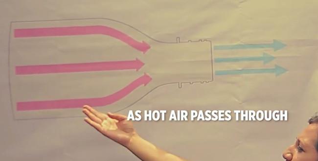 Sáng chế điều hòa không cần điện cho ngày hè 45 độ C