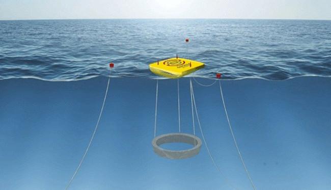 Thiết bị mới nhân ba lượng năng lượng trên toàn cầu